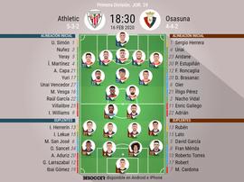 Alineaciones confirmadas de Athletic y Osasuna. BeSoccer