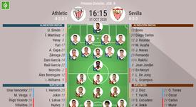 Alineaciones oficiales de Athletic y Sevilla. BeSoccer