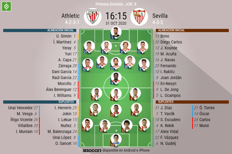 Onces oficiales de Athletic y Sevilla. BeSoccer