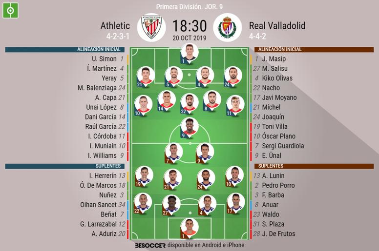 Onces confirmados de Athletic y Valladolid. BeSoccer