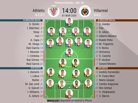 Alineaciones oficiales de Athletic y Villarreal. BeSoccer