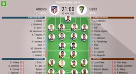 Alineaciones confirmadas para el Atlético-Cádiz. BeSoccer