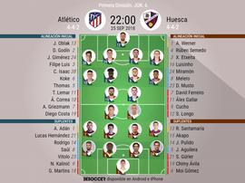 Alineaciones de Atlético de Madrid y Huesca en la jornada 6 de LaLiga 18-19. BeSoccer