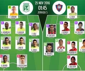 Alineaciones de Atlético Nacional y Cerro Porteño del 25-11-16. BeSoccer
