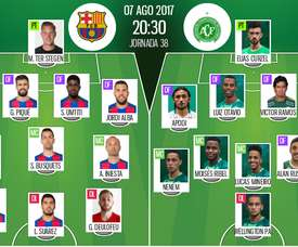 Official lineups for the Joan Gamper Trophy match between Barcelona and Chapecoense. BeSoccer