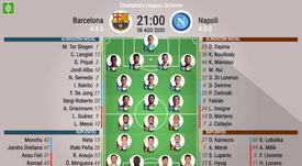 Barcelona-Nápoles, en el Camp Nou. BeSoccer