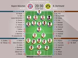 Les compos officielles du match de Supercoupe d'Allemagne entre le Bayern et Dortmund. BeSoccer