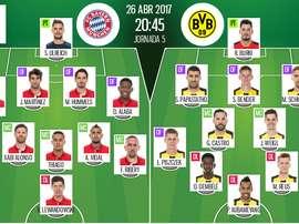 Alineaciones de Bayern y Borussia para el partido de las semifinales de la DFB Pokal. BeSoccer