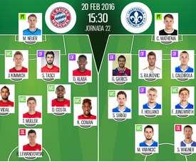 Alineaciones de Bayern Múnich y Darmstadt de Jornada 22 de Bundesliga 2015-16. BeSoccer