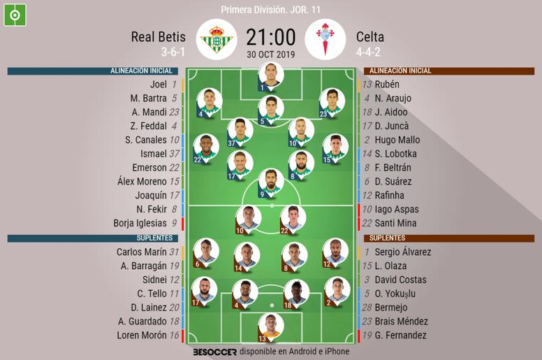 Alineaciones confirmadas para el Betis-Celta. BeSoccer