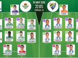 Alineaciones de Betis y Málaga en Jornada 30 de Liga BBVA 15-16. BeSoccer