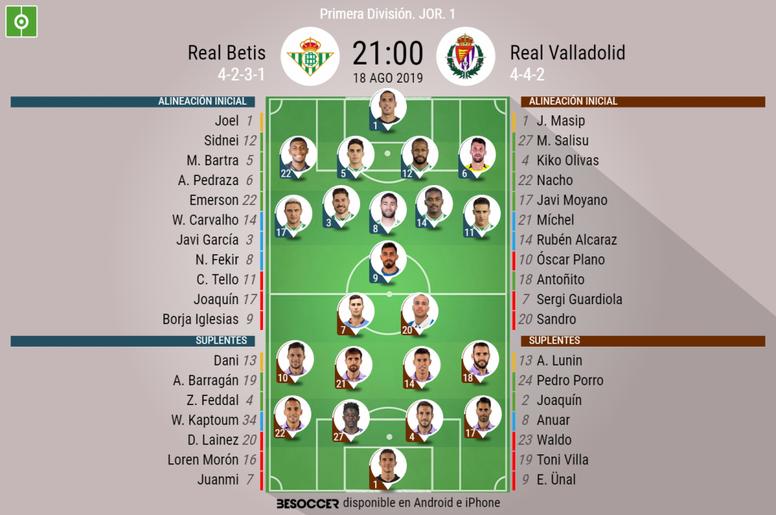 Alineaciones del Betis-Valladolid. BeSoccer