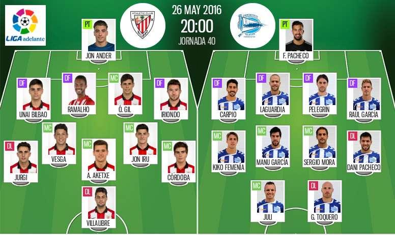 Alineaciones de Bilbao Athletic y Deportivo Alavés en Jornada 40 de Liga Adelante. BeSoccer