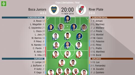 Boca Juniors y River Plate para la ida de final de Copa Libertadores. Besoccer