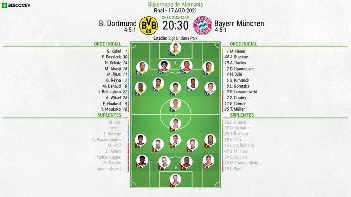 Sigue el directo de la Supercopa de Alemania. BeSoccer