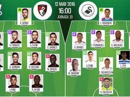 Alineaciones de Bournemouth y Swansea en Jornada 30 de Premier League 15-16. BeSoccer