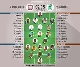 Onces del Boyacá Chicó-At. Nacional. BeSoccer