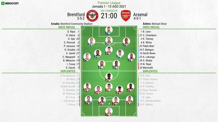 Sigue el Brentford-Arsenal en directo. BeSoccer
