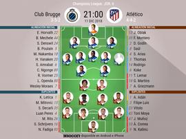 Onces de Brujas y Atlético para la jornada 6 de la Champions. BeSoccer