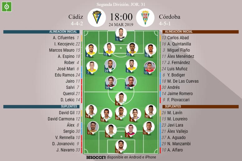 Onces confirmados de Cádiz y Córdoba. BeSoccer