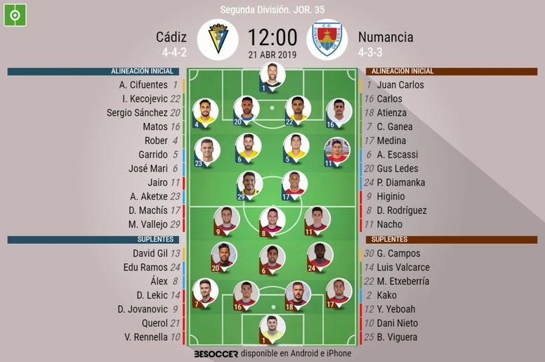 Onces confirmados de Cádiz y Numancia. BeSoccer