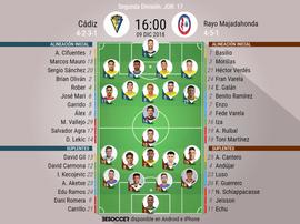 Alineaciones de Cádiz y Rayo Majadahonda. BeSoccer