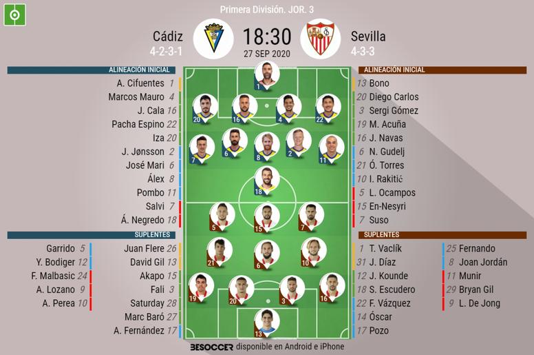 Alineaciones confirmadas para el Cádiz-Sevilla. BeSoccer