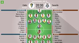 Alineaciones confirmadas de Cádiz y Tenerife. BeSoccer