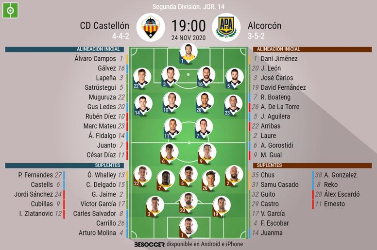 Onces oficiales de Castellón y Alcorcón. BeSoccer