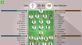 Onces confirmados de Celta y Rayo Vallecano. BeSoccer