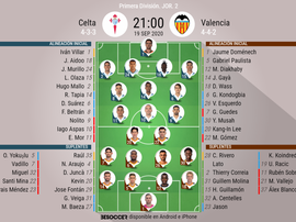 Onces oficiales para el Celta-Valencia. BeSoccer