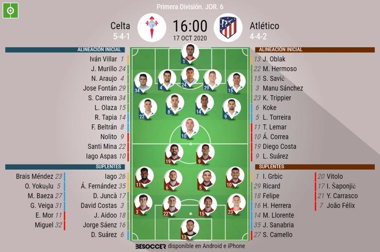Alineaciones oficiales de Celta y Atlético de Madrid. BeSoccer