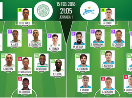 Os onzes do Celtic e Zenit. BeSoccer