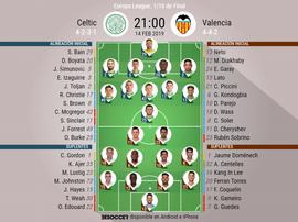 Onces de Celtic y Valencia para la ida de dieciseisavos de la Europa League. BeSoccer