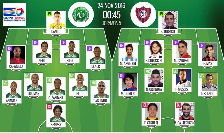 Alineaciones de Chapecoense y San Lorenzo del 24-11-16. BeSoccer