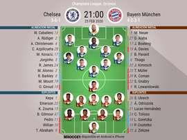 Onces del Chelsea-Bayern de octavos de Champions. BeSoccer
