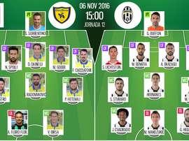 Alineaciones de Chievo y Juventus en Jornada 12 de Serie A 16-17. BeSoccer