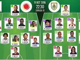 Alineaciones de Colombia y Uruguay para el encuentro de la jornada 10 de las Eliminatorias. BeSoccer