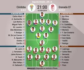 Alineaciones confirmadas de Córdoba y Granada. BeSoccer