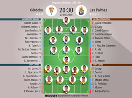 Onces oficiales de Córdoba y Las Palmas. BeSoccer
