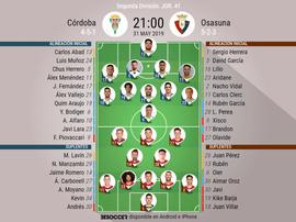 Onces confirmados de Córdoba y Osasuna. BeSoccer