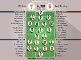 Onces confirmados de Córdoba y Sporting. BeSoccer