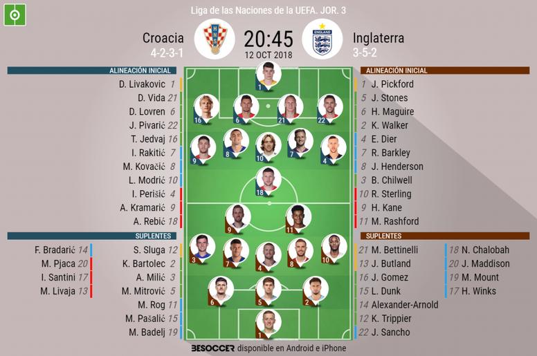 Alineaciones de Croacia e Inglaterra para la Jornada 3 de la Liga de las Naciones. BeSoccer