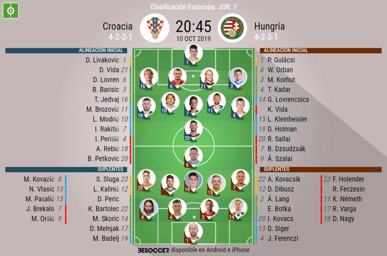 Alineaciones de Croacia y Hungría. BeSoccer