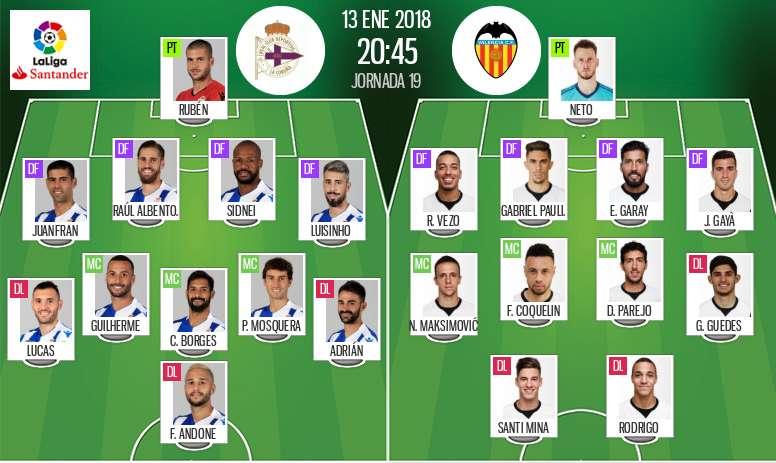 Alineaciones de Dépor y Valencia para la jornada 19 de Primera División 2017-18. BeSoccer