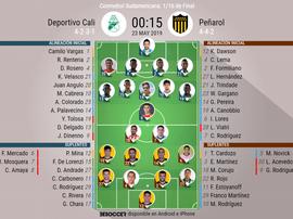 Onces del Deportivo Cali-Peñarol de ida de los dieciseisavos de la Copa Sudamericana. BeSoccer