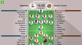 Onces confirmados de Deportivo y Nàstic. BeSoccer