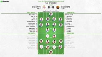 Sigue el directo del Deportivo-Barcelona, la final de la Copa de Campeones. BeSoccer