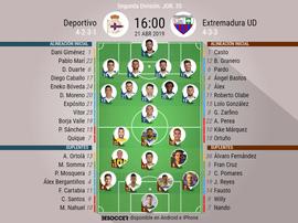 Alineaciones oficiales de Deportivo y Extremadura. BeSoccer