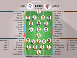 Onces oficiales de Eibar y Athletic. BeSoccer